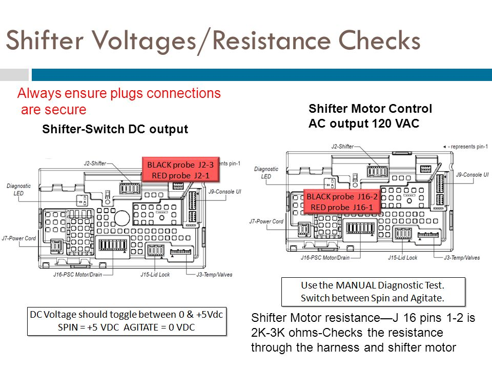 Shifter Voltages/Resistance Checks