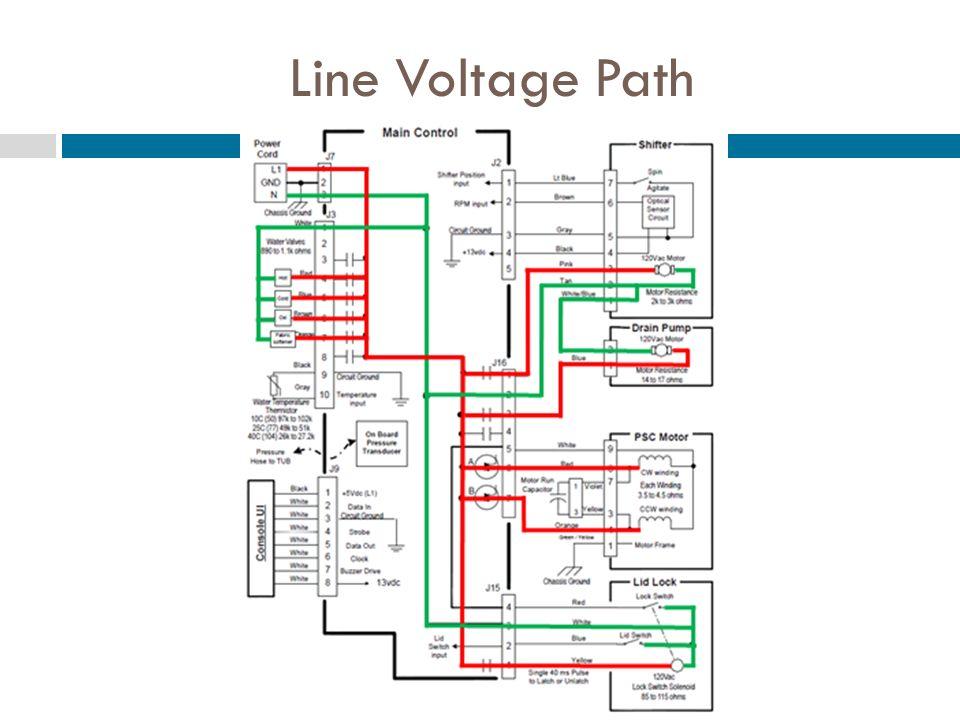 Line Voltage Path