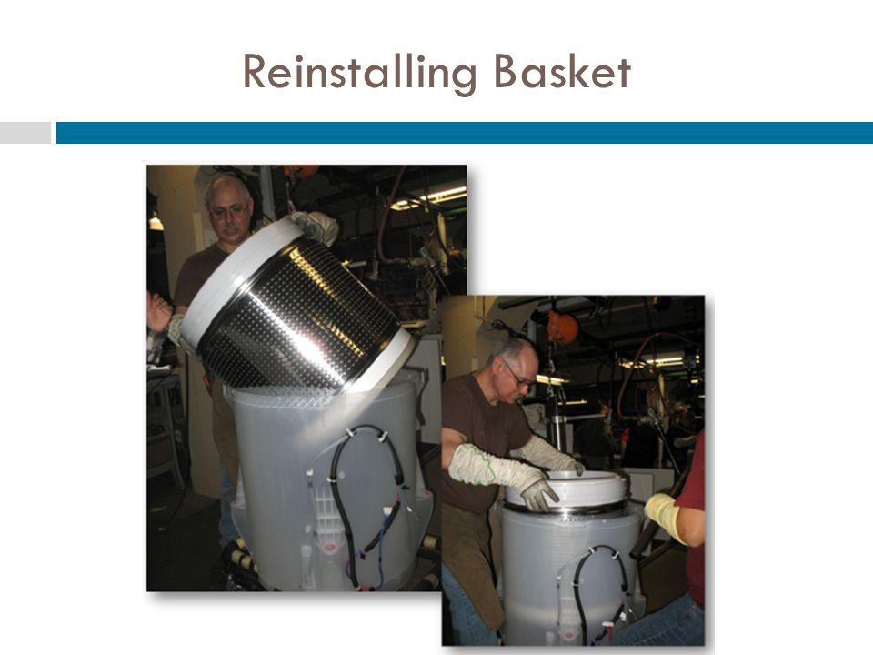 Reinstalling Basket