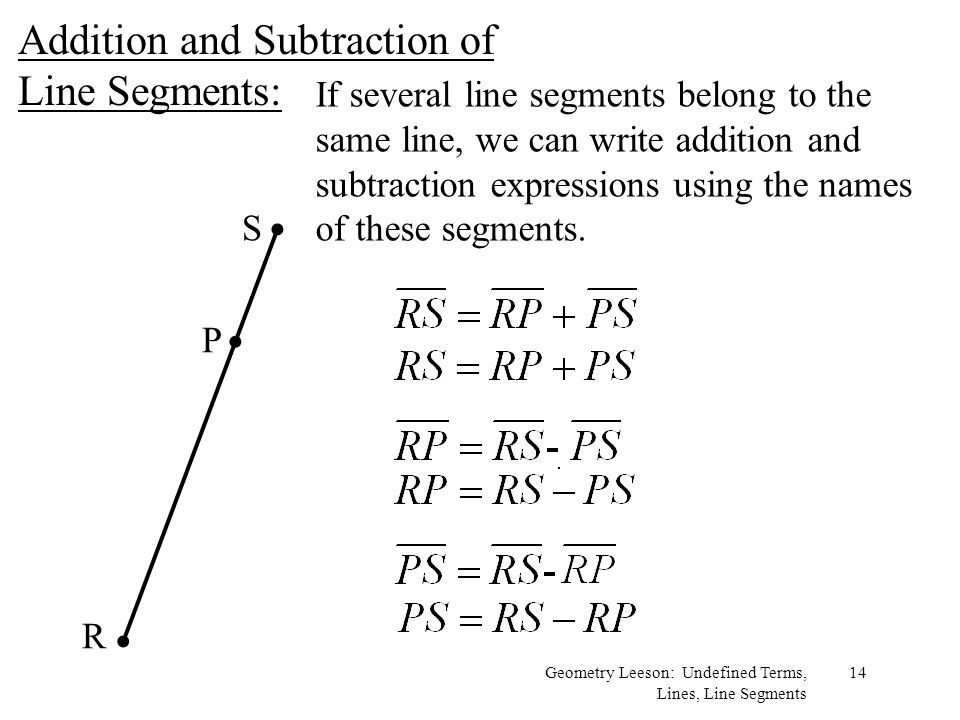 Addition and Subtraction of Line Segments: