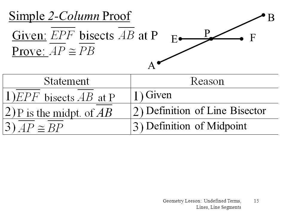 Simple 2-Column Proof B P F E A Given Definition of Line Bisector