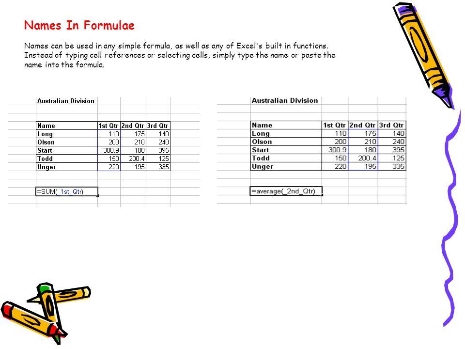 Names In Formulae