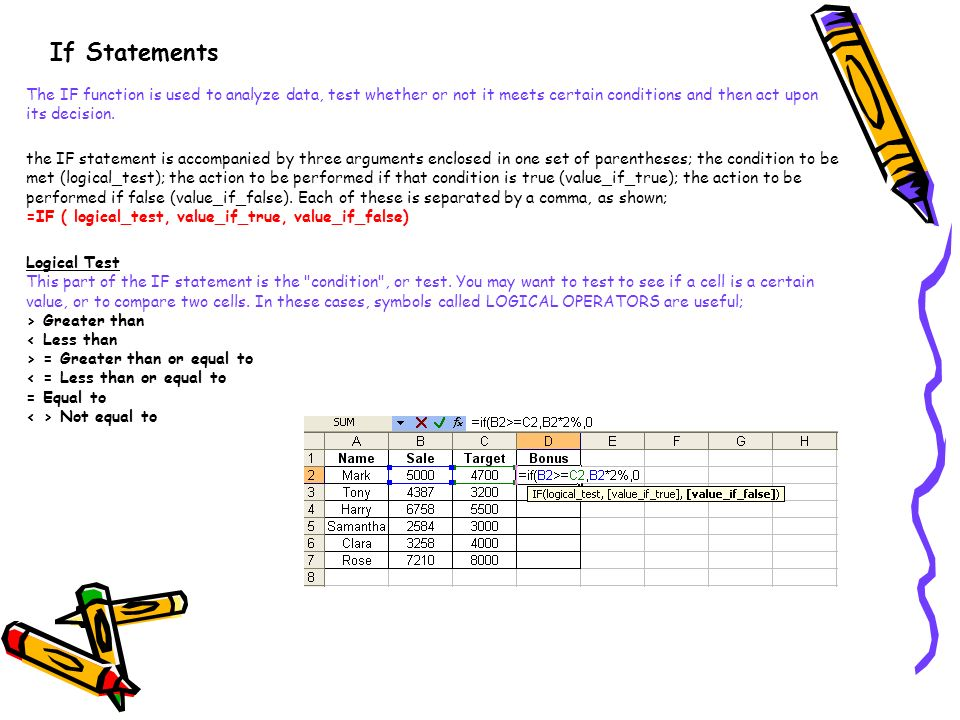If Statements The IF function is used to analyze data, test whether or not it meets certain conditions and then act upon its decision.