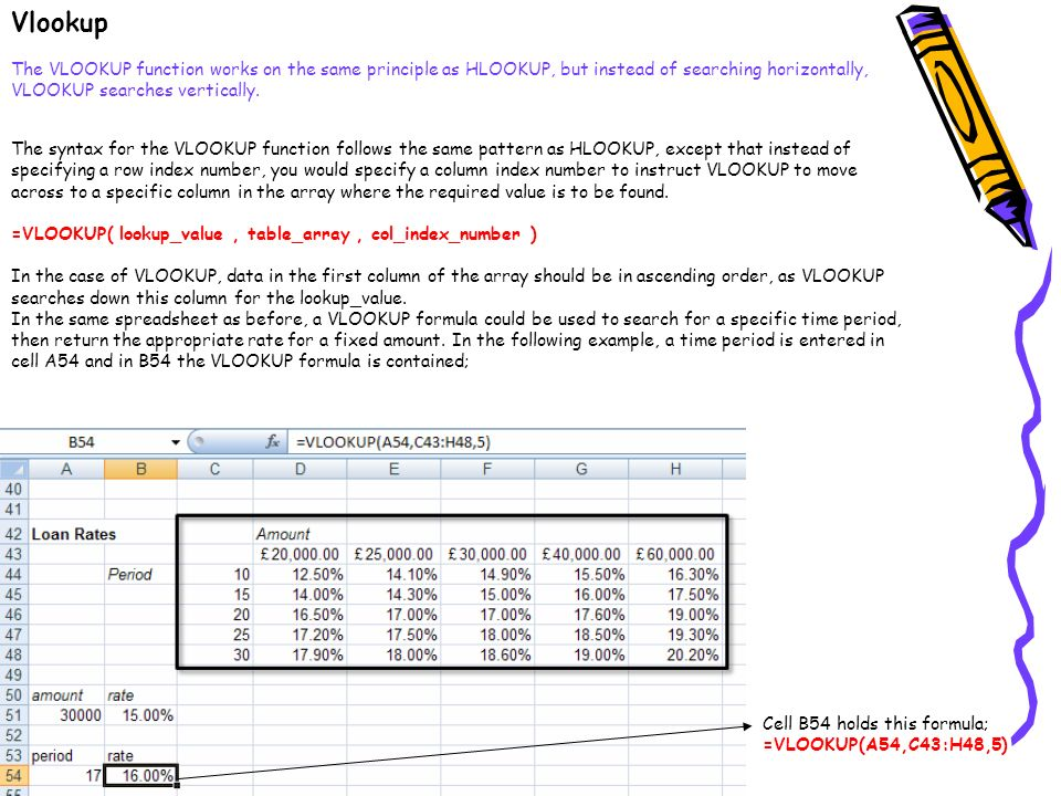 Vlookup The VLOOKUP function works on the same principle as HLOOKUP, but instead of searching horizontally,