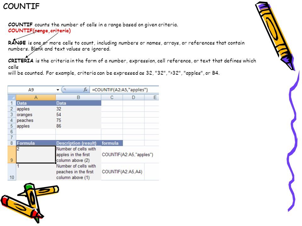 COUNTIF COUNTIF counts the number of cells in a range based on given criteria. COUNTIF(range,criteria)