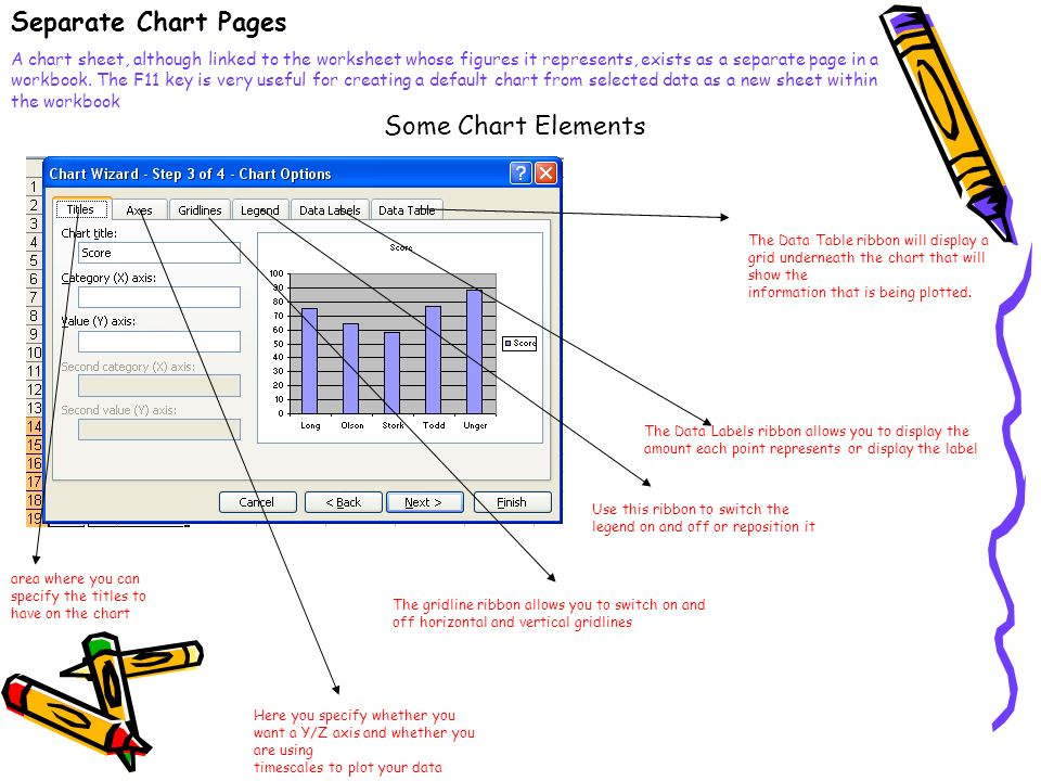 Separate Chart Pages Some Chart Elements