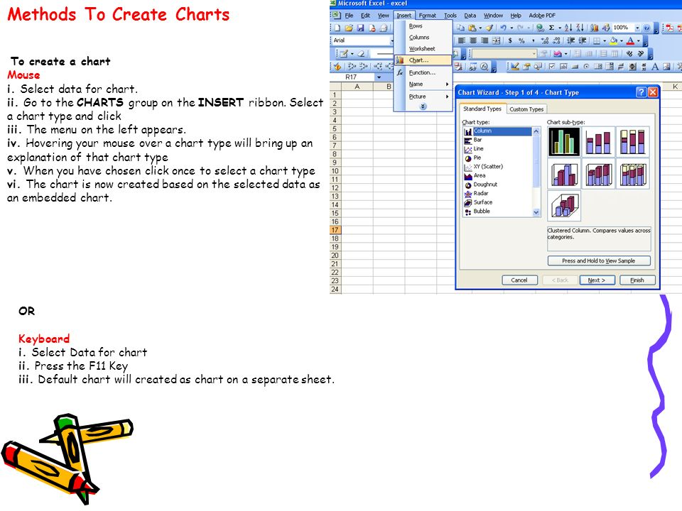 Methods To Create Charts