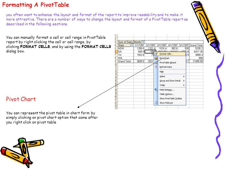 Formatting A PivotTable