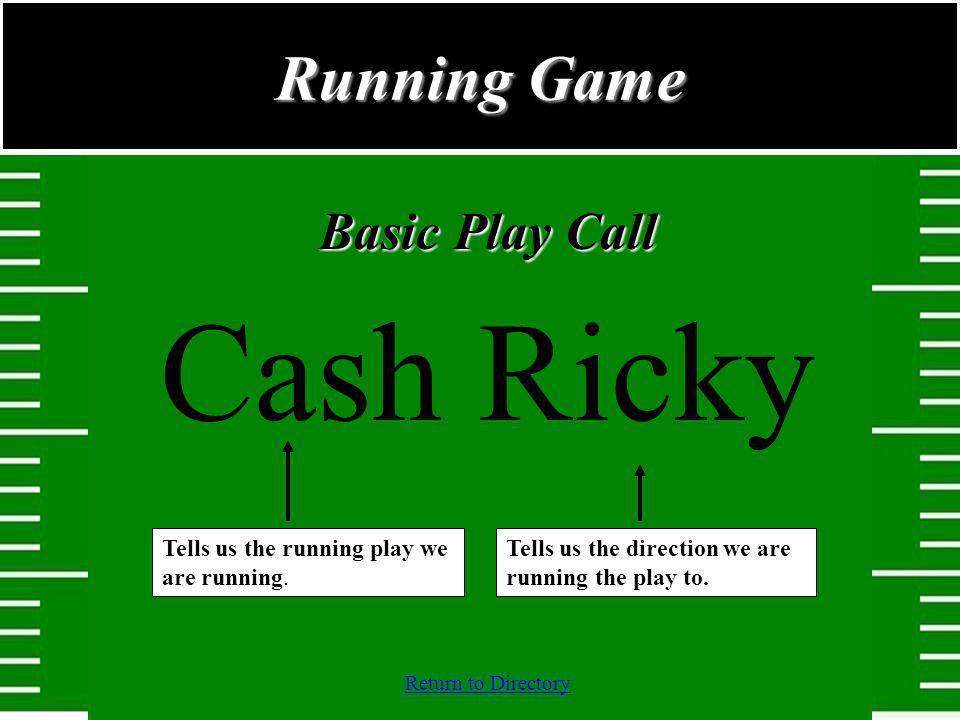 Running Game Basic Play Call Tells us the running play we are running.
