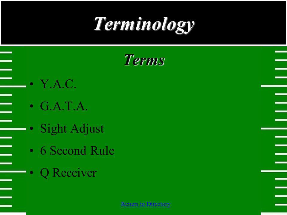 Terminology Terms Y.A.C. G.A.T.A. Sight Adjust 6 Second Rule