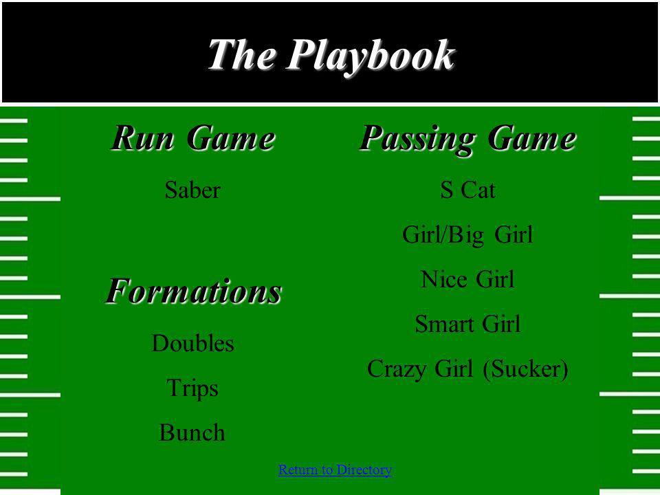 The Playbook Run Game Formations Passing Game Saber Doubles Trips