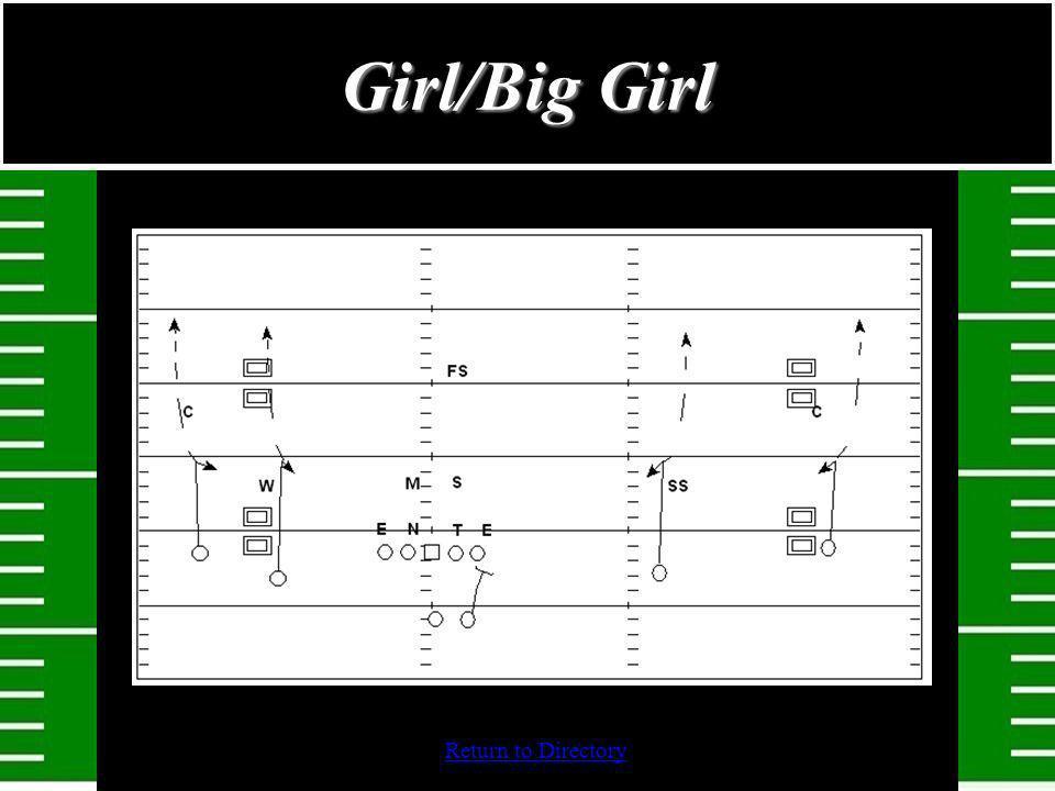Girl/Big Girl