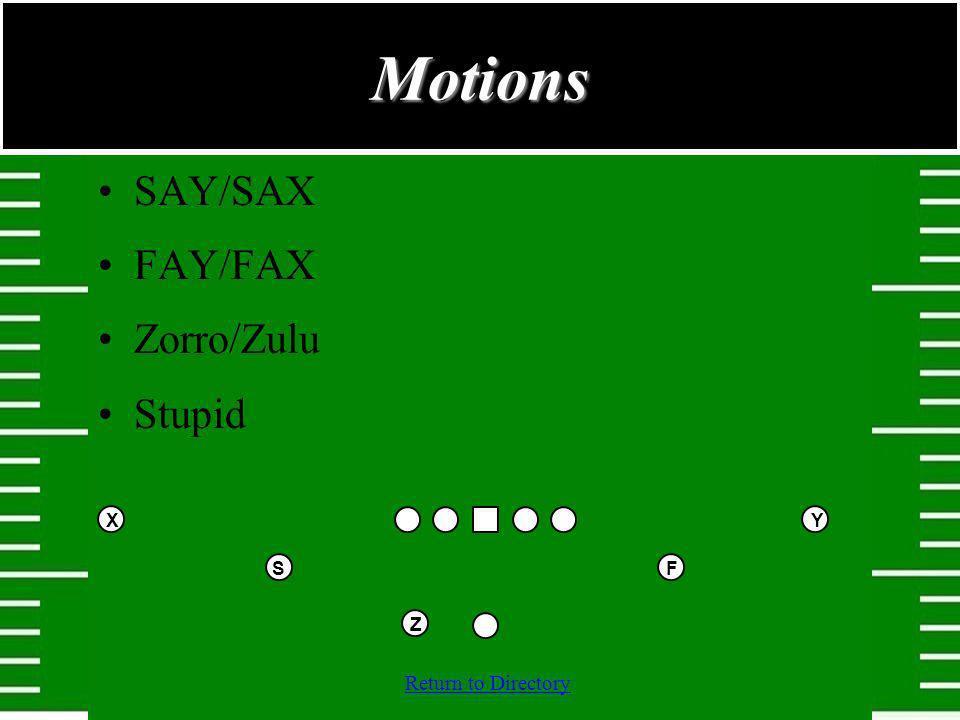 Motions SAY/SAX FAY/FAX Zorro/Zulu Stupid Z F Y S X