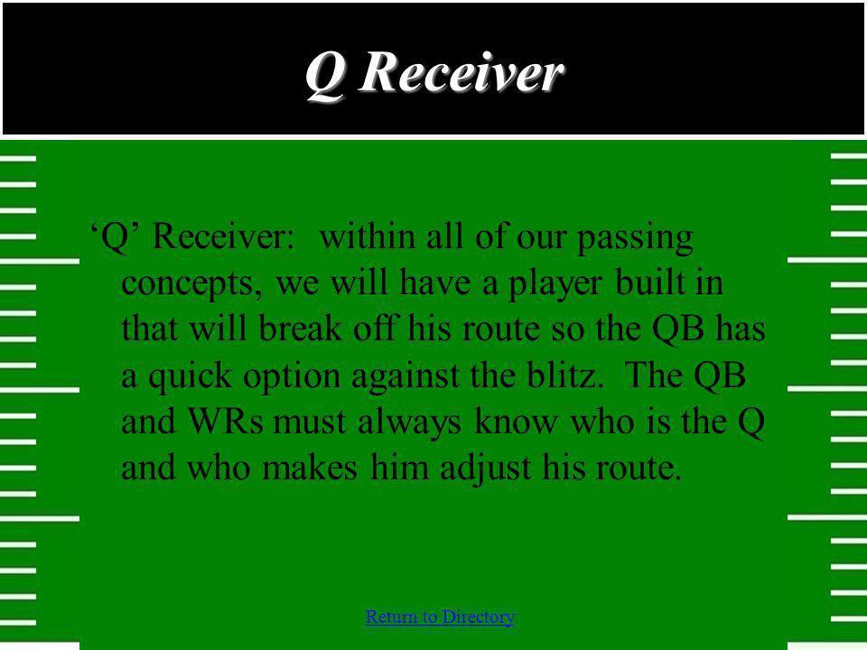 Q Receiver