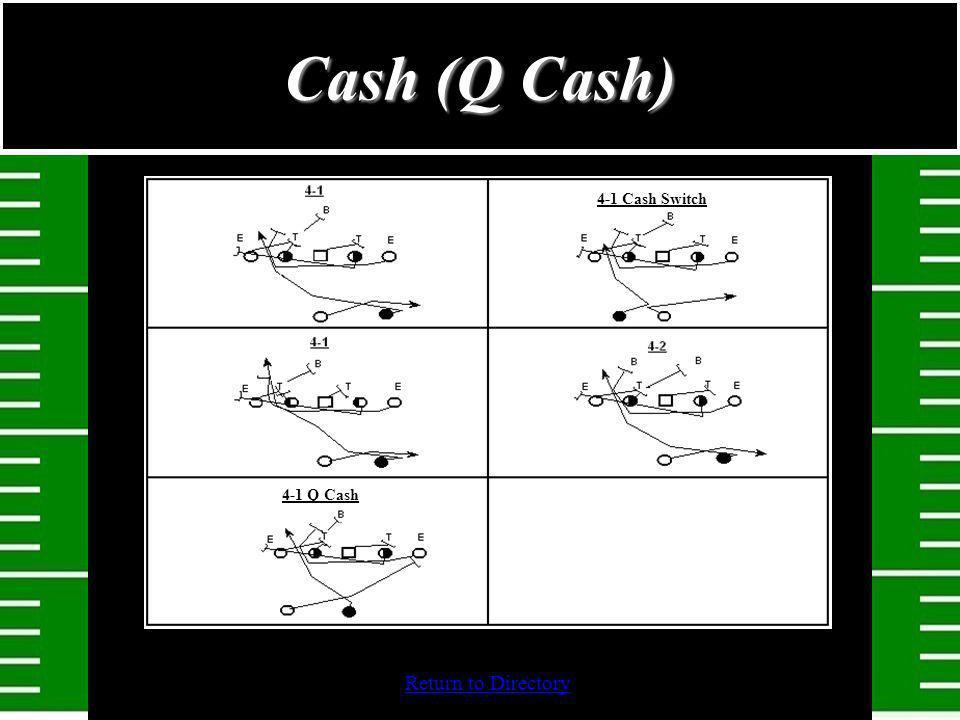 Cash (Q Cash) 4-1 Cash Switch 4-1 Q Cash