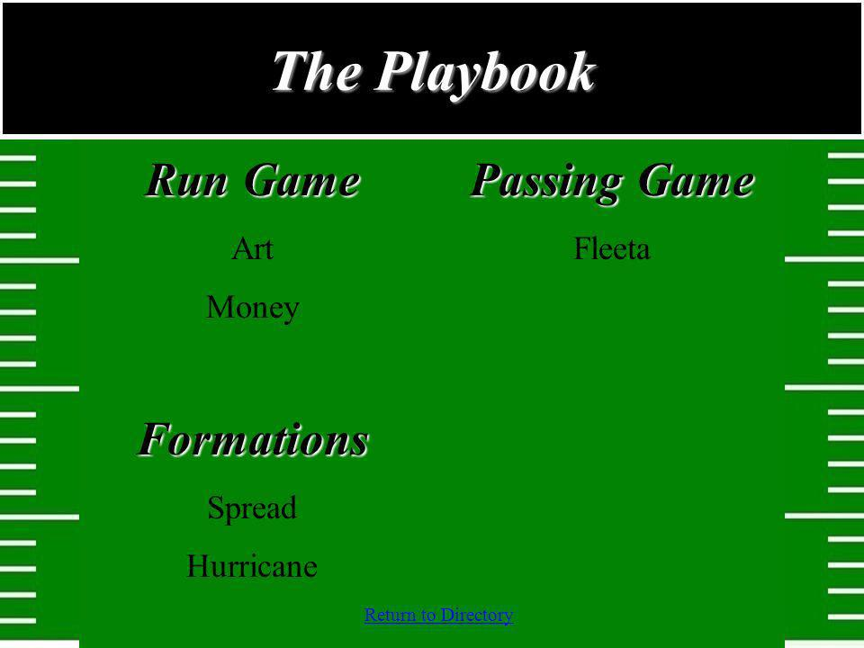 The Playbook Run Game Formations Passing Game Art Money Spread