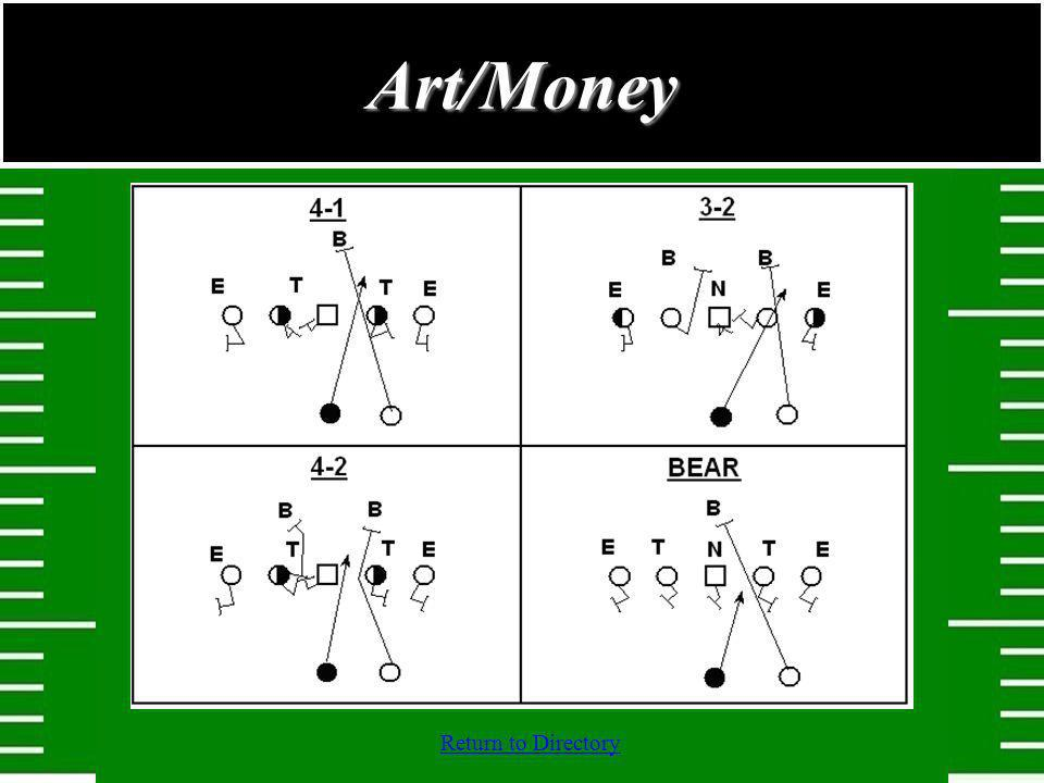 Art/Money