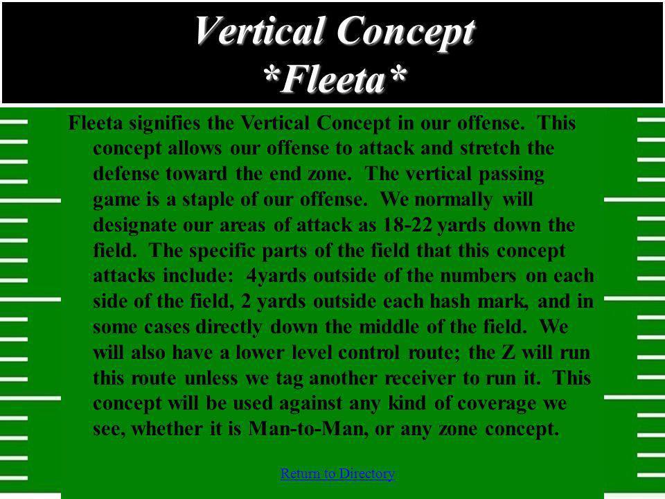 Vertical Concept *Fleeta*