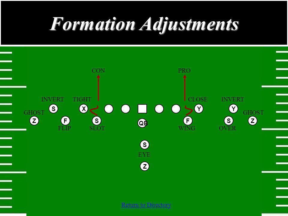 Formation Adjustments