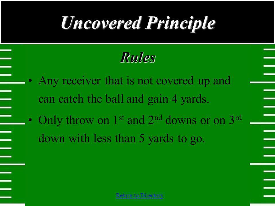 Uncovered Principle Rules