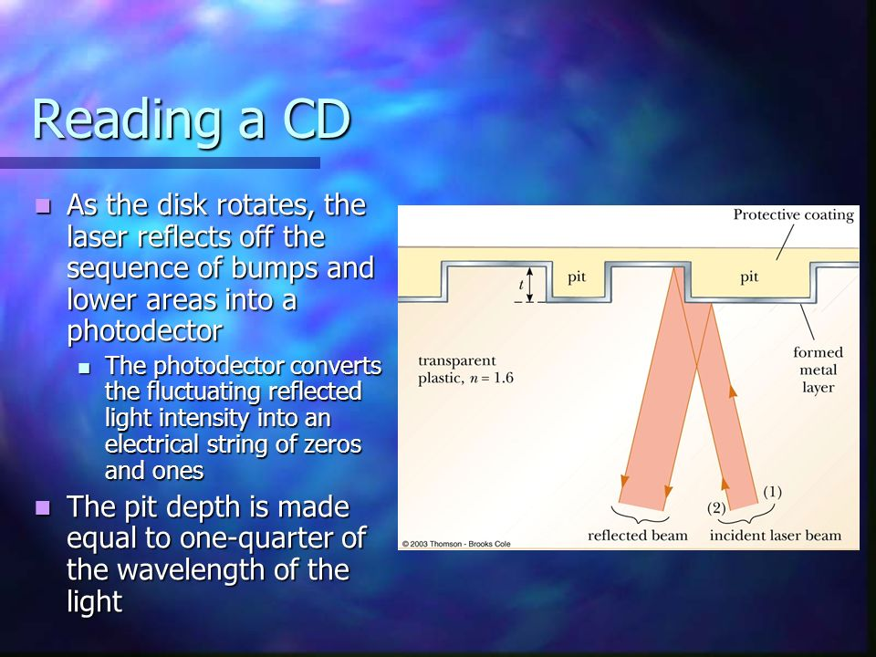 Reading a CD As the disk rotates, the laser reflects off the sequence of bumps and lower areas into a photodector.