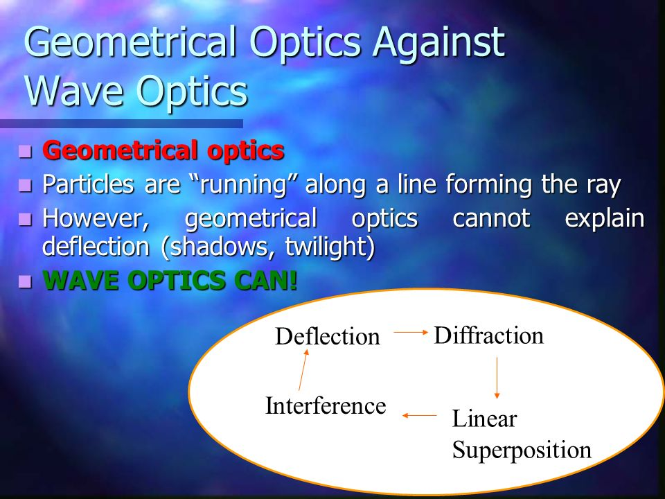 Geometrical Optics Against Wave Optics