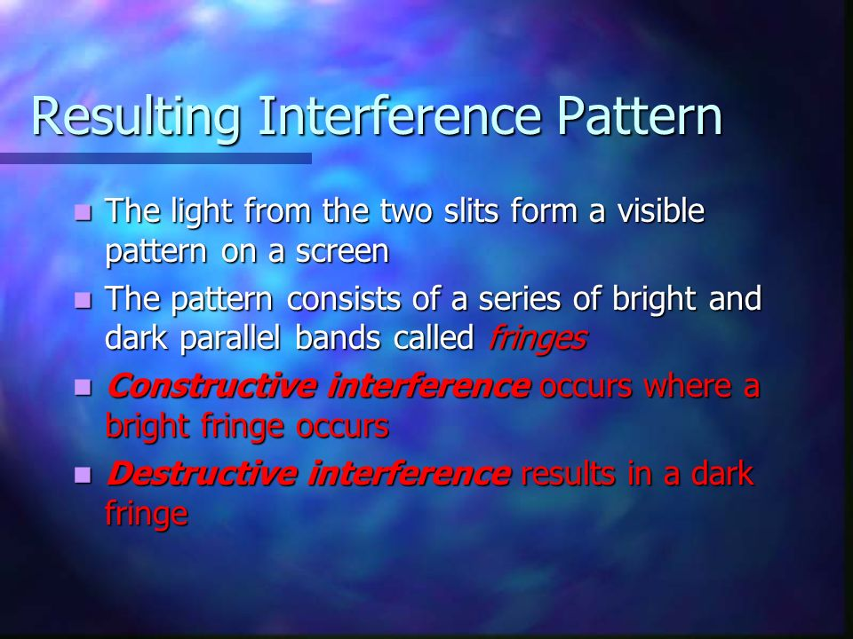 Resulting Interference Pattern
