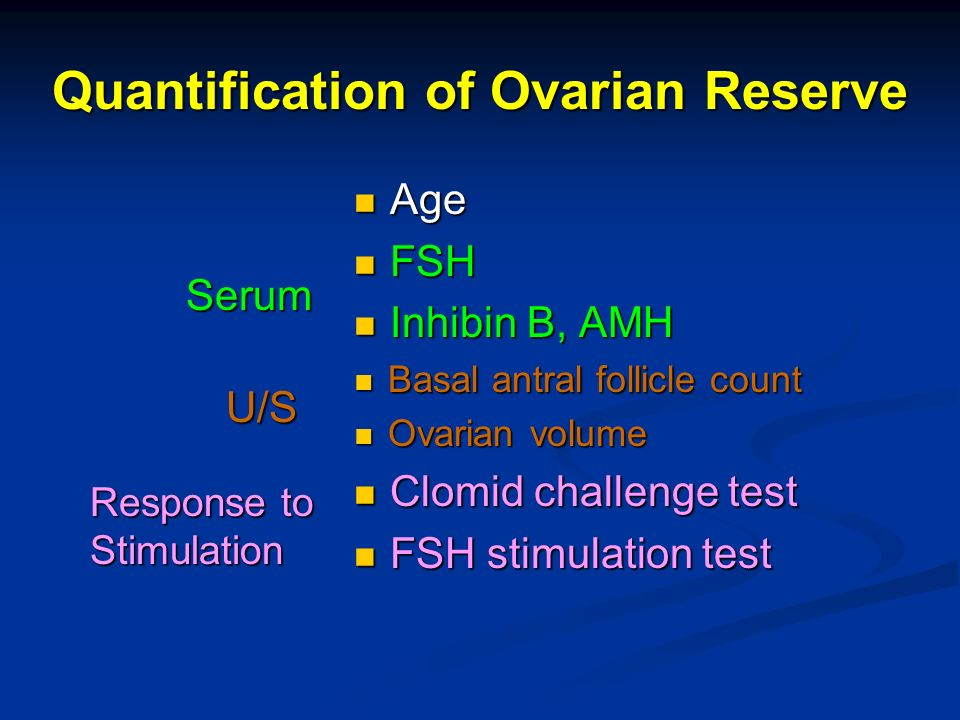 Quantification of Ovarian Reserve