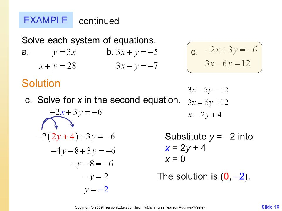 Solution EXAMPLE continued Solve each system of equations. a. b. c.
