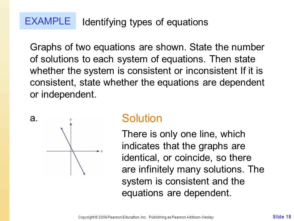Solution EXAMPLE Identifying types of equations
