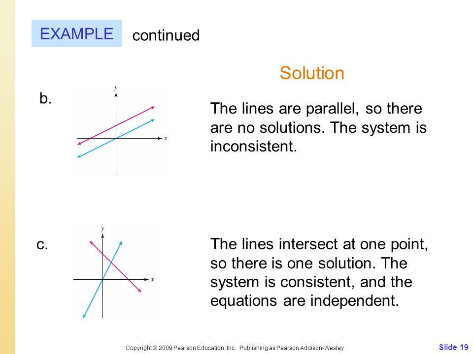 Solution EXAMPLE continued b.