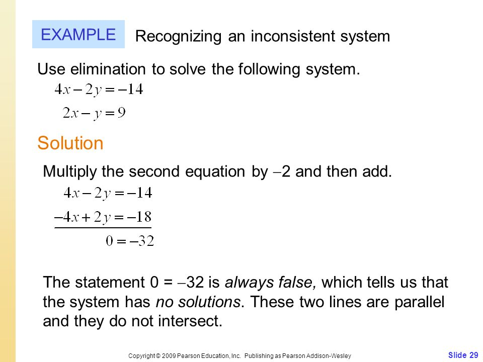 Solution EXAMPLE Recognizing an inconsistent system