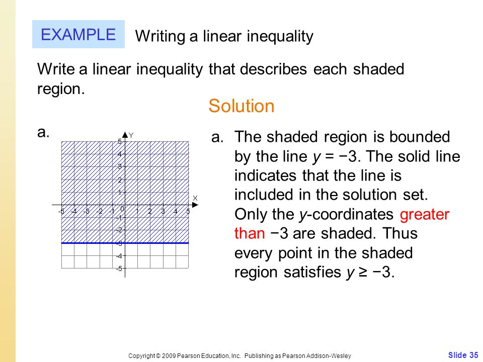 Solution EXAMPLE Writing a linear inequality