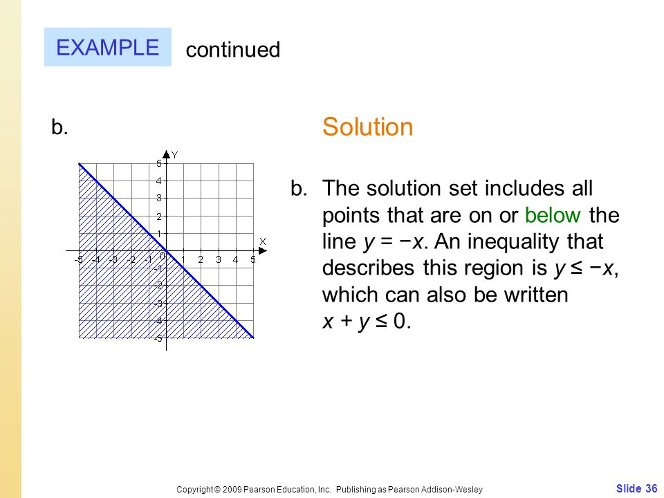 Solution EXAMPLE continued b. b.