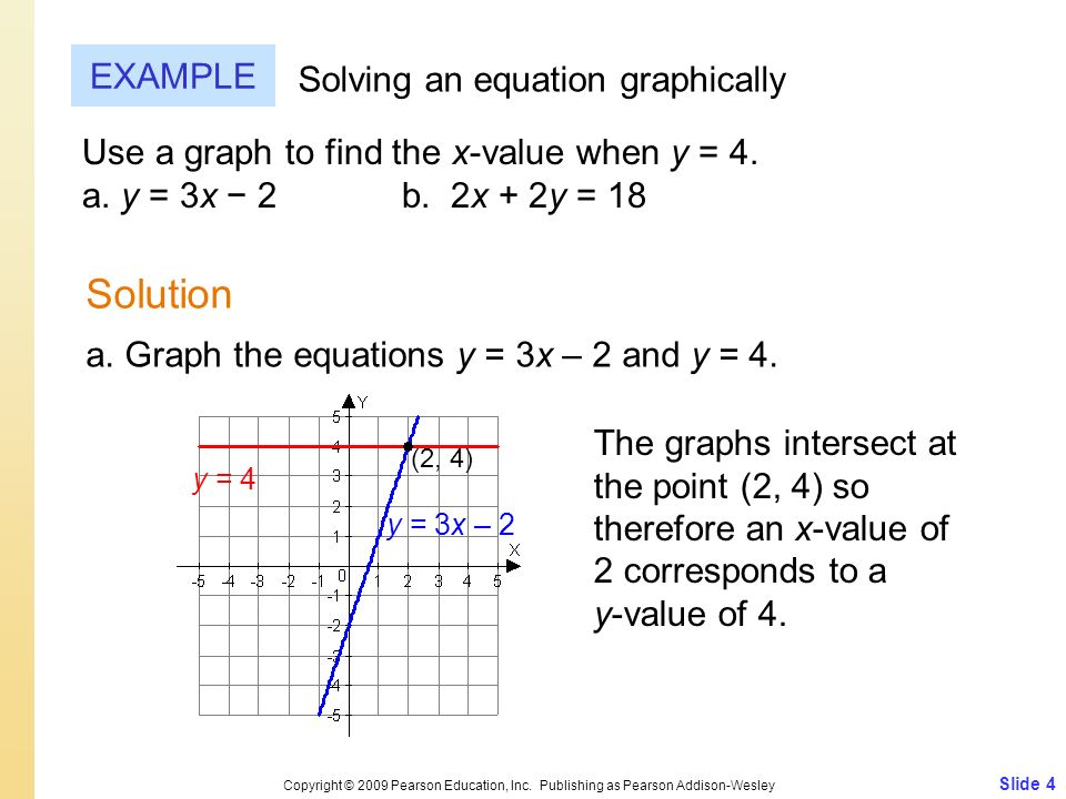 Solution EXAMPLE Solving an equation graphically