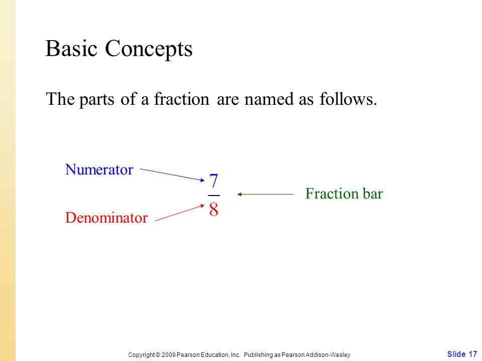 Basic Concepts The parts of a fraction are named as follows. Numerator