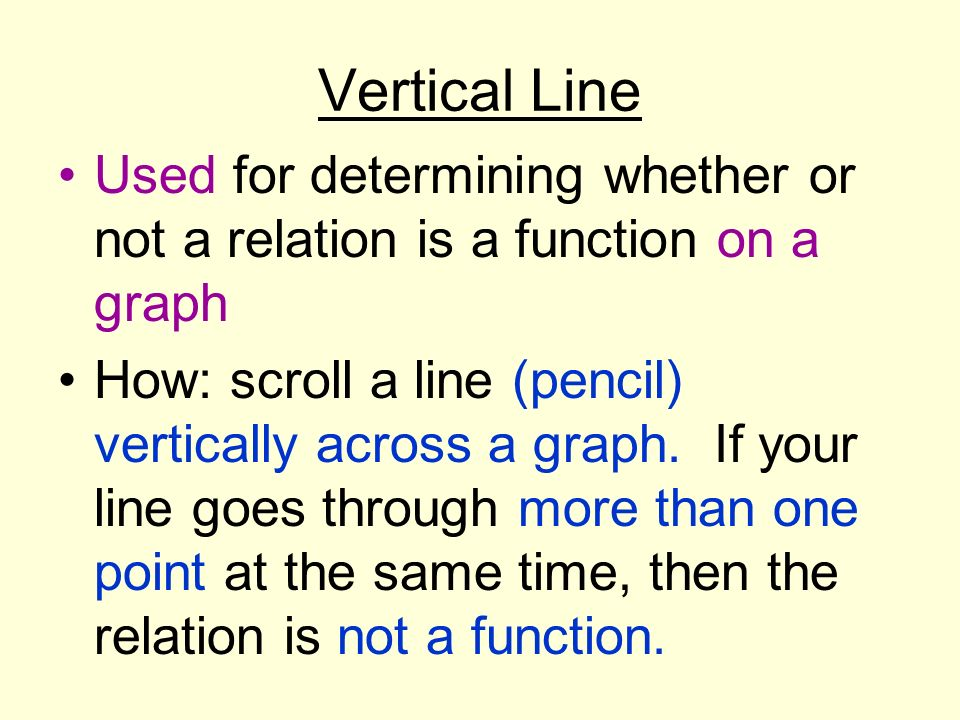 Vertical Line Used for determining whether or not a relation is a function on a graph.