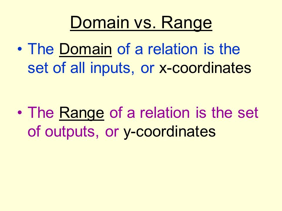 Domain vs. Range The Domain of a relation is the set of all inputs, or x-coordinates.