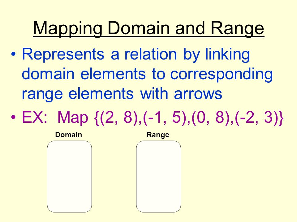 Mapping Domain and Range