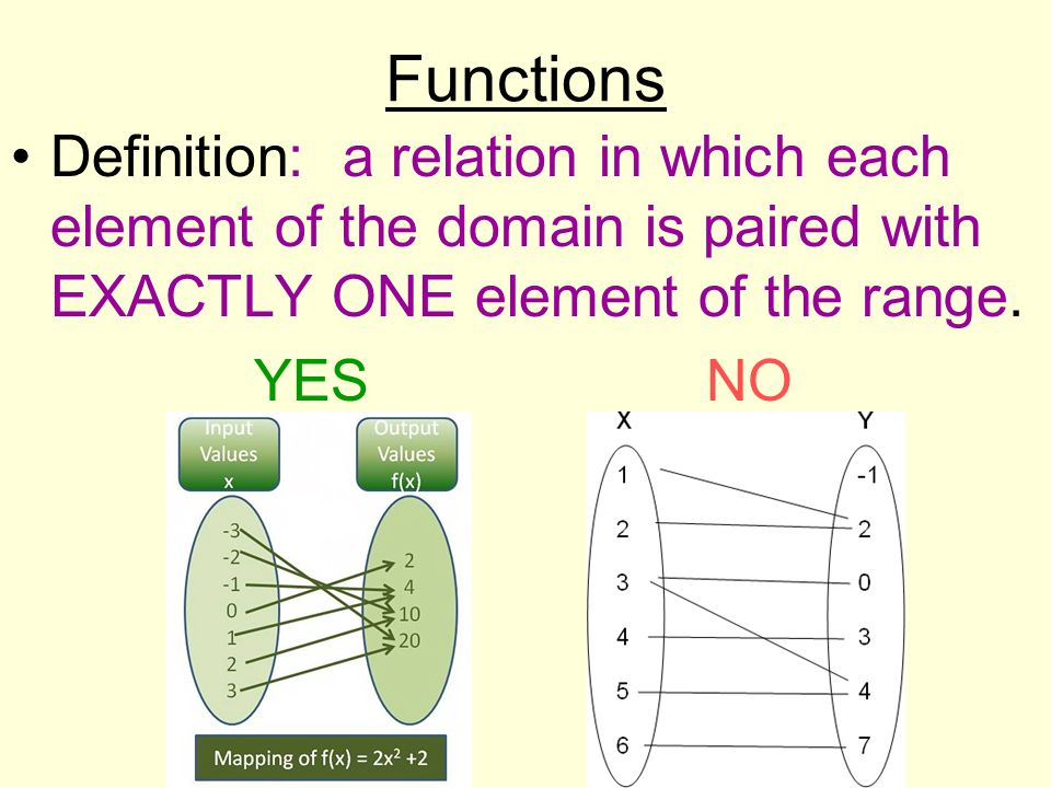 Functions Definition: a relation in which each element of the domain is paired with EXACTLY ONE element of the range.