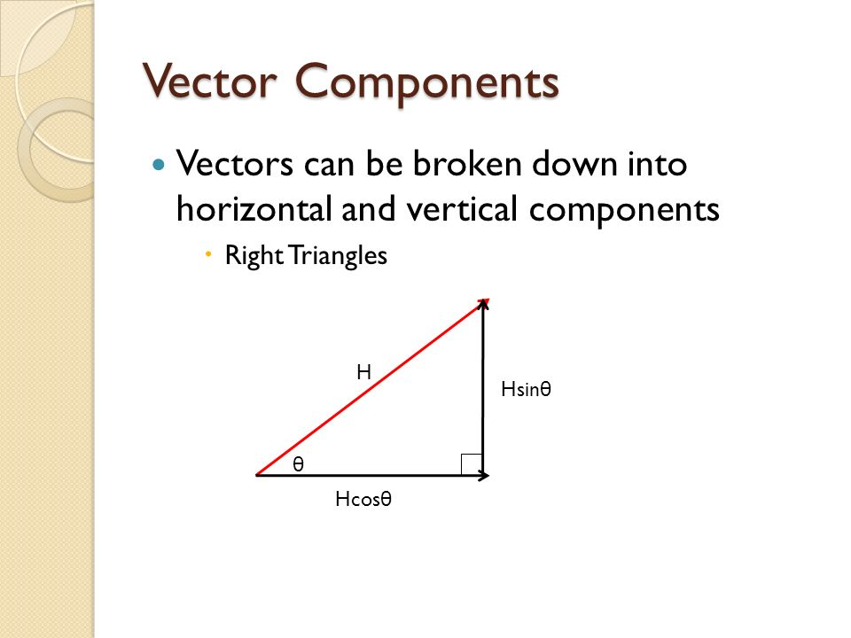 Vector Components Vectors can be broken down into horizontal and vertical components. Right Triangles.