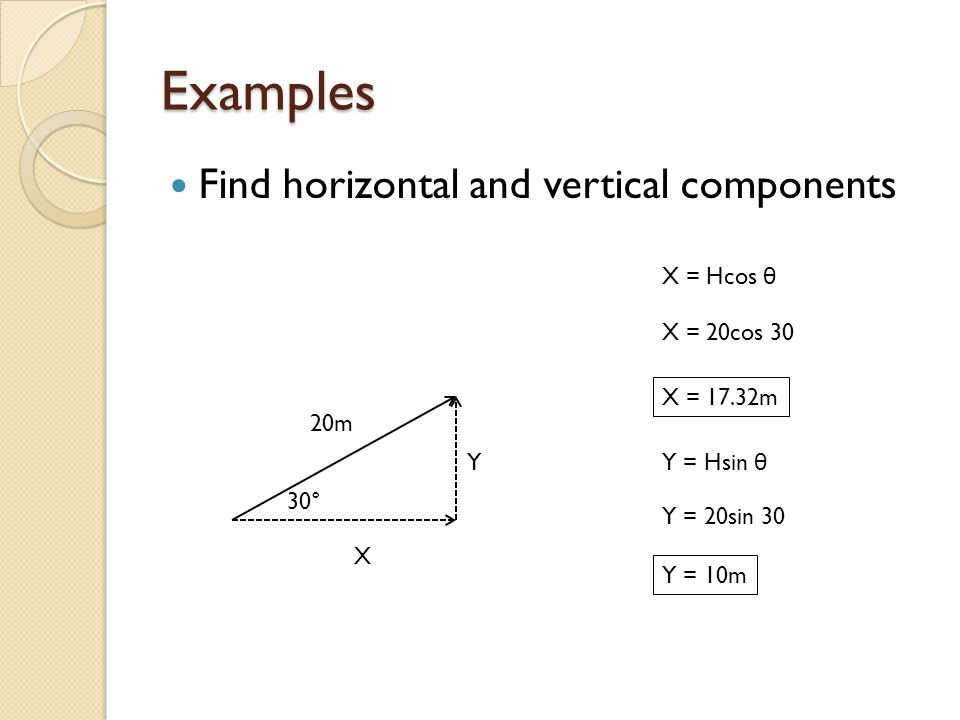 Examples Find horizontal and vertical components X = Hcos θ