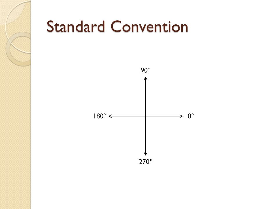 Standard Convention 90° 180° 0° 270°