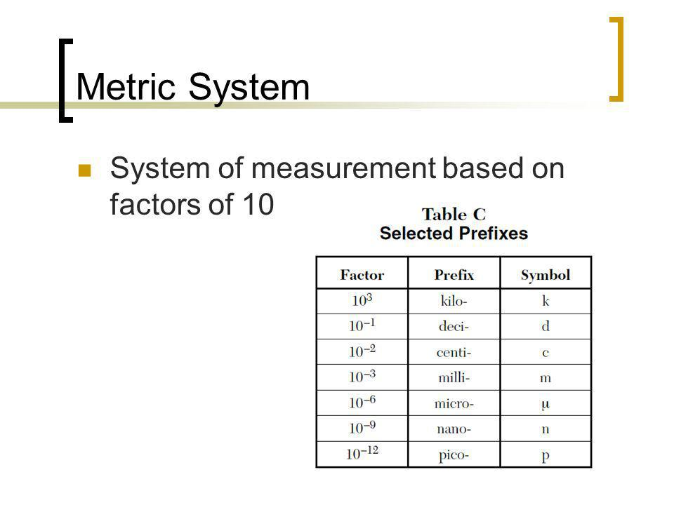 Metric System System of measurement based on factors of 10