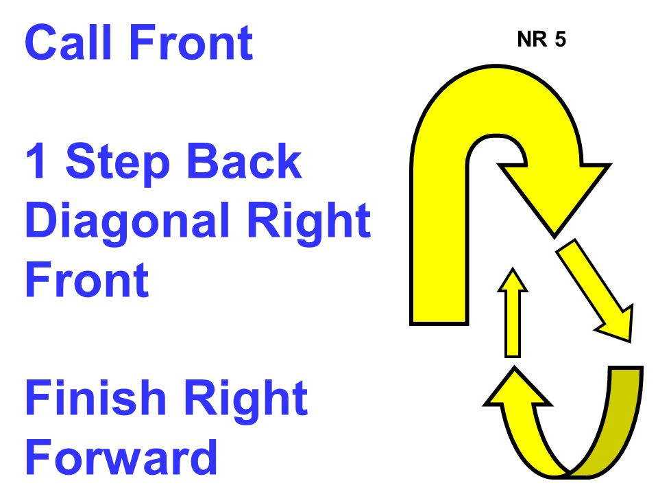 Call Front 1 Step Back Diagonal Right Front Finish Right Forward NR 5