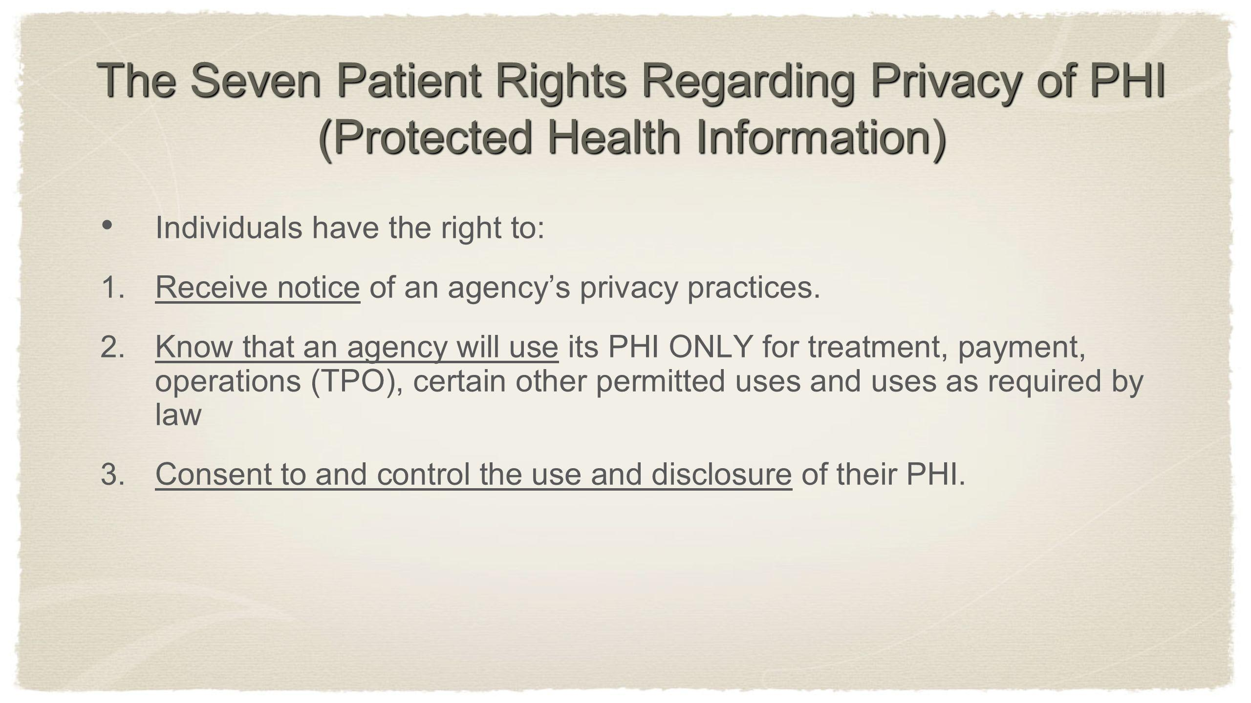 The Seven Patient Rights Regarding Privacy of PHI (Protected Health Information)