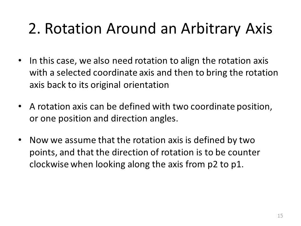 2. Rotation Around an Arbitrary Axis