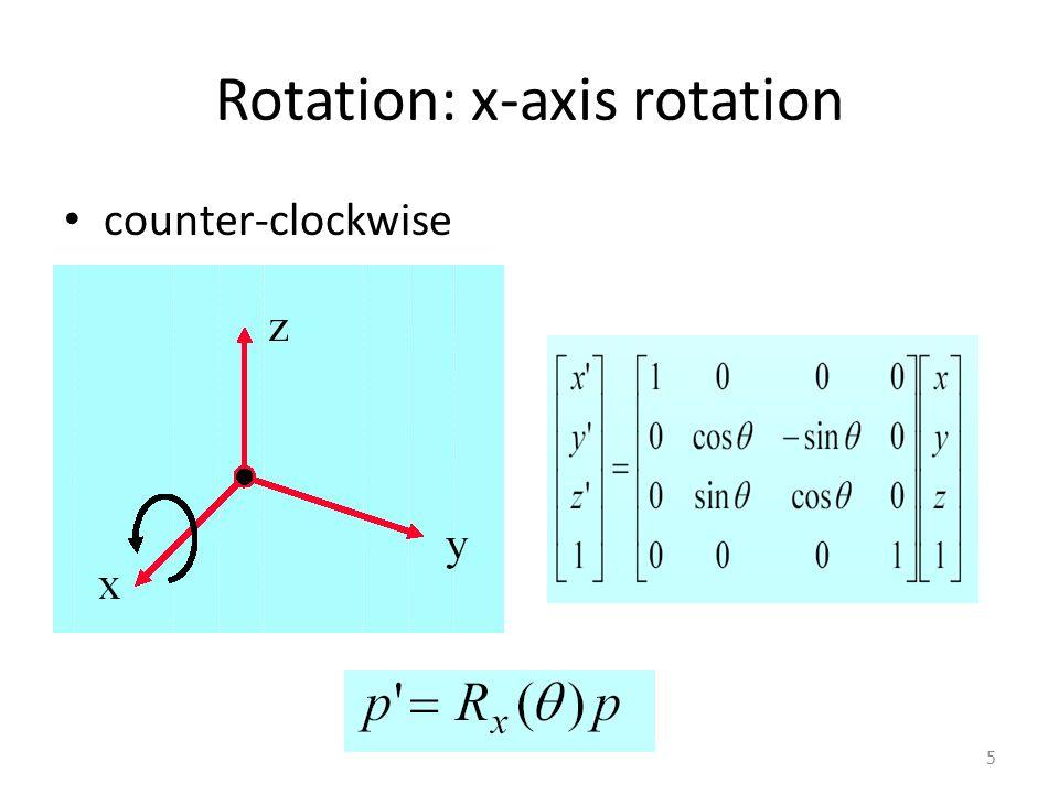 Rotation: x-axis rotation