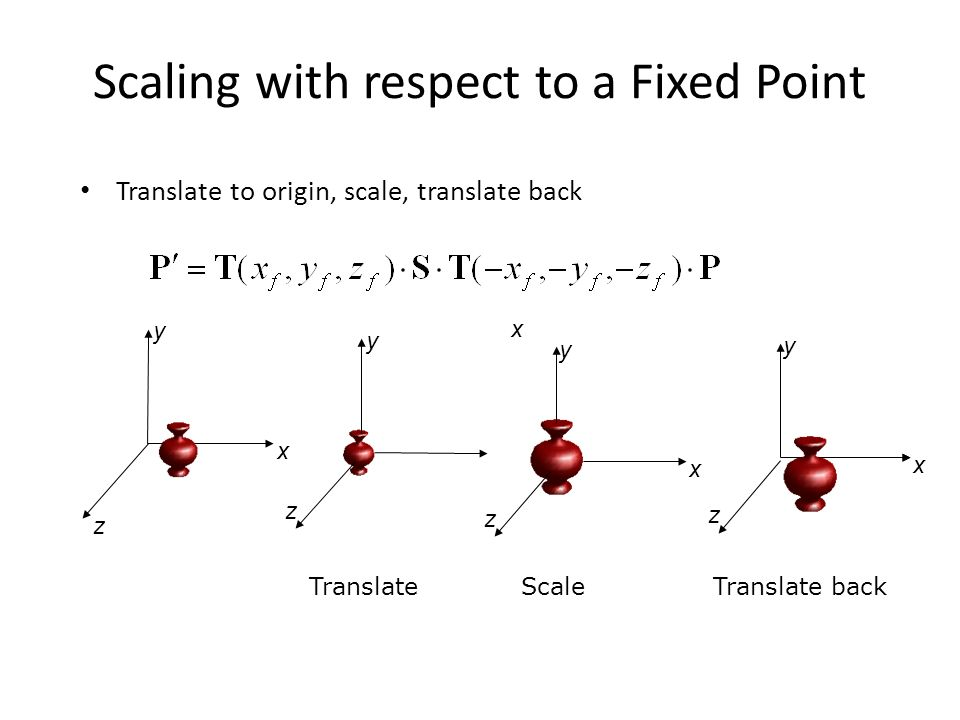 Scaling with respect to a Fixed Point
