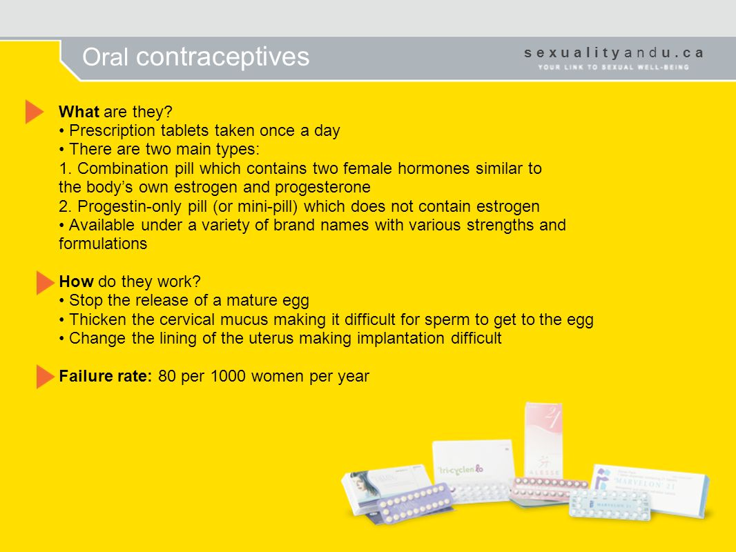 Oral contraceptives What are they